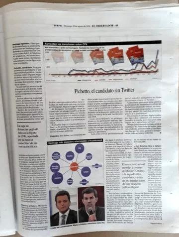 SciData y su trabajo para diario Perfil