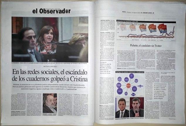 junto a Diego Corbalán hemos llegado a la edición digital y papel de diario perfil.