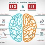 Diferencias entre UX y UI