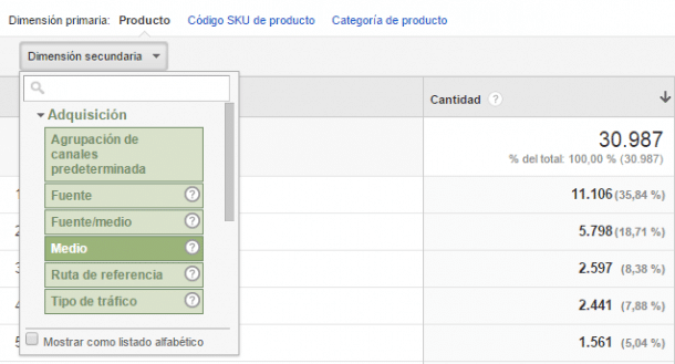 Campañas en Google Analytics
