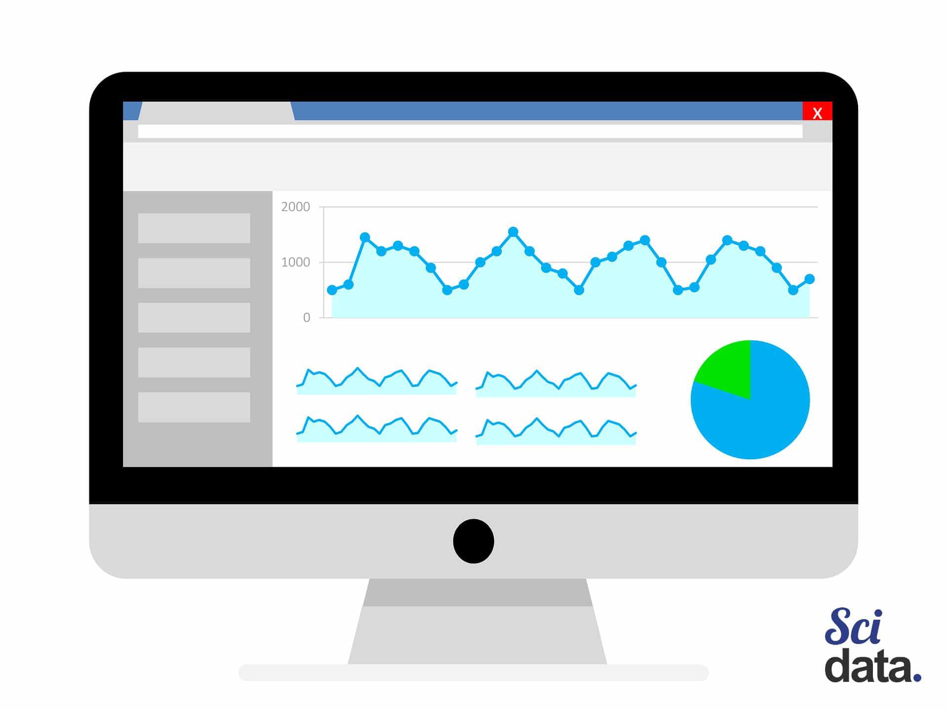 Comunidades de marca y analítica digital
