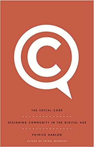 comunidades de marca y el covid-19